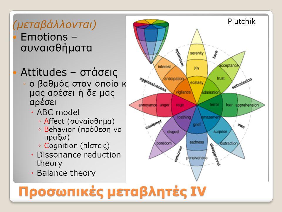 Προσωπικές μεταβλητές IV (μεταβάλλονται) Emotions – συναισθήματα Attitudes – στάσεις ◦ο βαθμός στον οποίο κάτι μας αρέσει ή δε μας αρέσει  ABC model ◦ Αffect (συναίσθημα) ◦ Βehavior (πρόθεση να πράξω) ◦ Cognition (πίστεις)  Dissonance reduction theory  Balance theory Plutchik