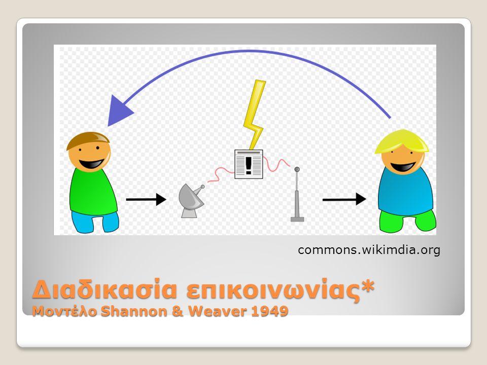 Διαδικασία επικοινωνίας* Μοντέλο Shannon & Weaver 1949 commons.wikimdia.org