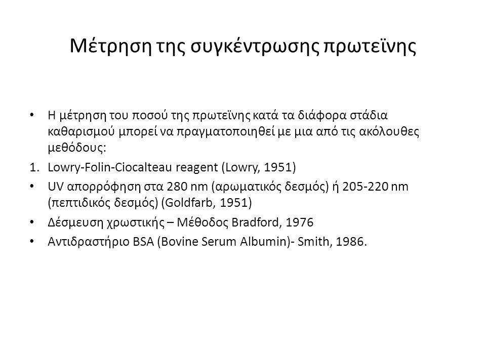 Μέτρηση της συγκέντρωσης πρωτεϊνης Η μέτρηση του ποσού της πρωτεϊνης κατά τα διάφορα στάδια καθαρισμού μπορεί να πραγματοποιηθεί με μια από τις ακόλου
