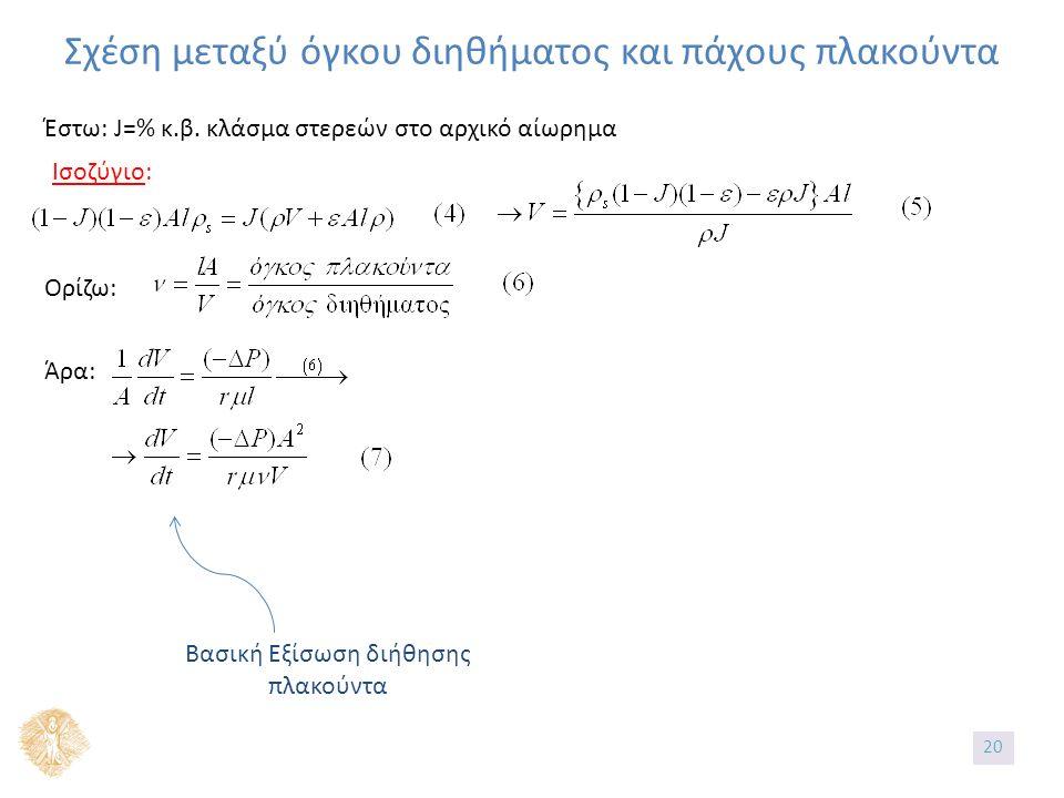Σχέση μεταξύ όγκου διηθήματος και πάχους πλακούντα Έστω: J=% κ.β.