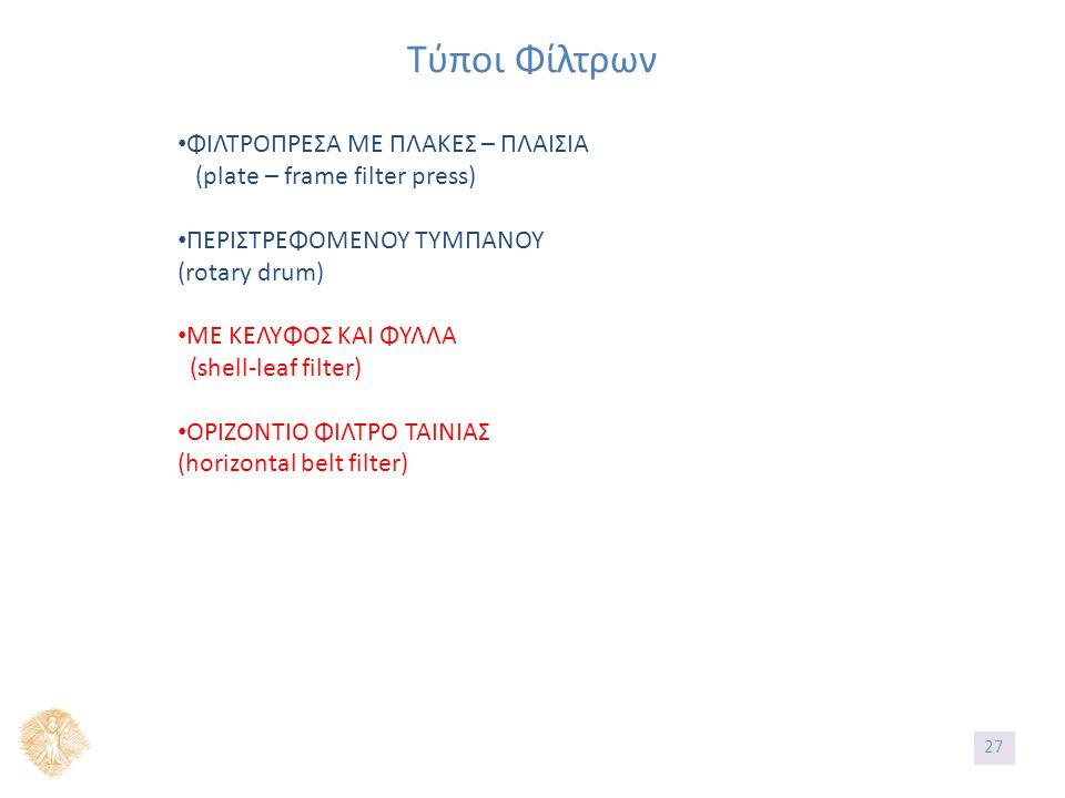 Τύποι Φίλτρων ΦΙΛΤΡΟΠΡΕΣΑ ΜΕ ΠΛΑΚΕΣ – ΠΛΑΙΣΙΑ (plate – frame filter press) ΠΕΡΙΣΤΡΕΦΟΜΕΝΟΥ ΤΥΜΠΑΝΟΥ (rotary drum) ΜΕ ΚΕΛΥΦΟΣ ΚΑΙ ΦΥΛΛΑ (shell-leaf filter) ΟΡΙΖΟΝΤΙΟ ΦΙΛΤΡΟ ΤΑΙΝΙΑΣ (horizontal belt filter) 27