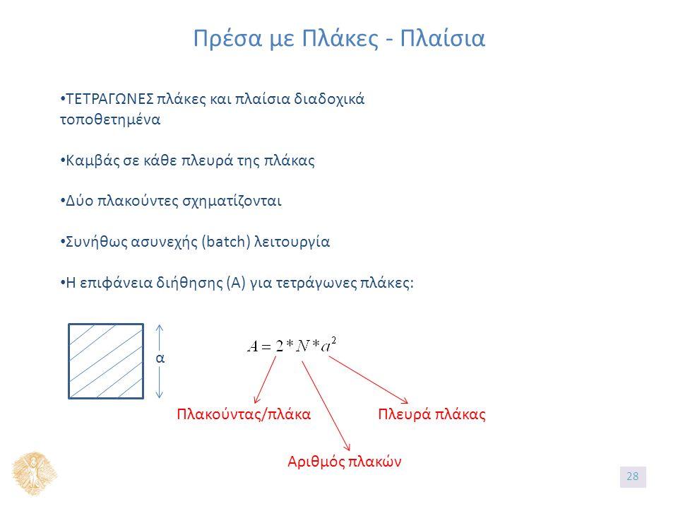 Πρέσα με Πλάκες - Πλαίσια ΤΕΤΡΑΓΩΝΕΣ πλάκες και πλαίσια διαδοχικά τοποθετημένα Καμβάς σε κάθε πλευρά της πλάκας Δύο πλακούντες σχηματίζονται Συνήθως ασυνεχής (batch) λειτουργία Η επιφάνεια διήθησης (Α) για τετράγωνες πλάκες: α Πλακούντας/πλάκα Αριθμός πλακών Πλευρά πλάκας 28