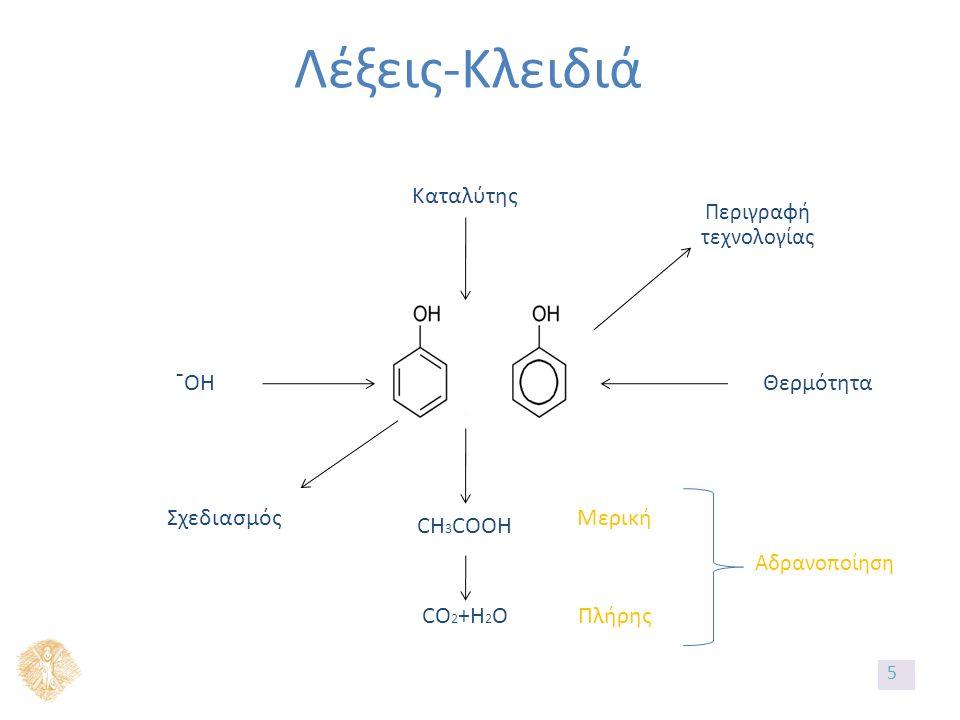 Λέξεις-Κλειδιά Καταλύτης ¯ΟΗ Σχεδιασμός Θερμότητα Περιγραφή τεχνολογίας CH 3 COΟΗ CO 2 +Η 2 O Μερική Πλήρης Αδρανοποίηση 5