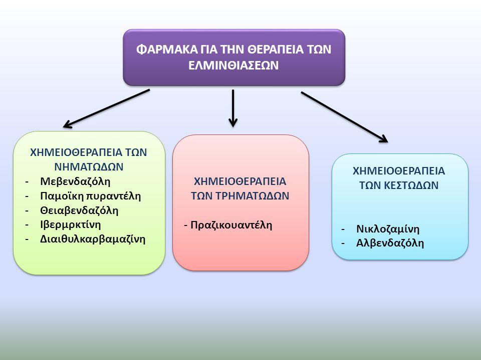 ΦΑΡΜΑΚΑ ΓΙΑ ΤΗΝ ΘΕΡΑΠΕΙΑ ΤΩΝ ΕΛΜΙΝΘΙΑΣΕΩΝ ΧΗΜΕΙΟΘΕΡΑΠΕΙΑ ΤΩΝ ΝΗΜΑΤΩΔΩΝ -Μεβενδαζόλη -Παμοϊκη πυραντέλη -Θειαβενδαζόλη -Ιβερμρκτίνη -Διαιθυλκαρβαμαζίνη ΧΗΜΕΙΟΘΕΡΑΠΕΙΑ ΤΩΝ ΝΗΜΑΤΩΔΩΝ -Μεβενδαζόλη -Παμοϊκη πυραντέλη -Θειαβενδαζόλη -Ιβερμρκτίνη -Διαιθυλκαρβαμαζίνη ΧΗΜΕΙΟΘΕΡΑΠΕΙΑ ΤΩΝ ΤΡΗΜΑΤΩΔΩΝ - Πραζικουαντέλη ΧΗΜΕΙΟΘΕΡΑΠΕΙΑ ΤΩΝ ΤΡΗΜΑΤΩΔΩΝ - Πραζικουαντέλη ΧΗΜΕΙΟΘΕΡΑΠΕΙΑ ΤΩΝ ΚΕΣΤΩΔΩΝ -Νικλοζαμίνη -Αλβενδαζόλη ΧΗΜΕΙΟΘΕΡΑΠΕΙΑ ΤΩΝ ΚΕΣΤΩΔΩΝ -Νικλοζαμίνη -Αλβενδαζόλη