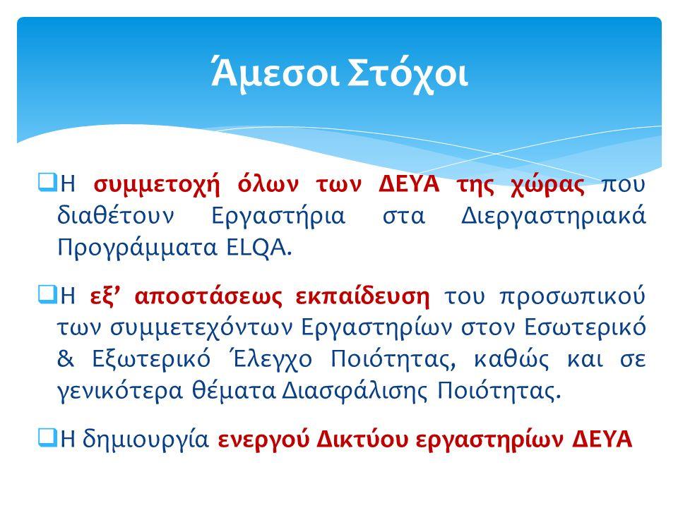  Ανάγκη συμμετοχής όλων των Εργαστηρίων των ΔΕΥΑ στο Διεργαστηριακό Πρόγραμμα με τίτλο: «Κοινό Σύστημα Αναλυτικού Ποιοτικού Ελέγχου Εργαστηρίων ΔΕΥΑ (ΣΑΠΕ – ΔΕΥΑ)»,  ως το μόνο αξιόπιστο Πρόγραμμα Εξωτερικού Ελέγχου Ποιότητας στην χώρα μας.