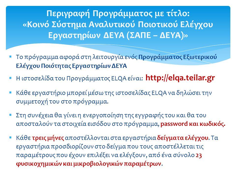  Το πρόγραμμα αφορά στη λειτουργία ενός Προγράμματος Εξωτερικού Ελέγχου Ποιότητας Εργαστηρίων ΔΕΥΑ  Η ιστοσελίδα του Προγράμματος ELQA είναι: http://elqa.teilar.gr  Κάθε εργαστήριο μπορεί μέσω της ιστοσελίδας ELQA να δηλώσει την συμμετοχή του στο πρόγραμμα.