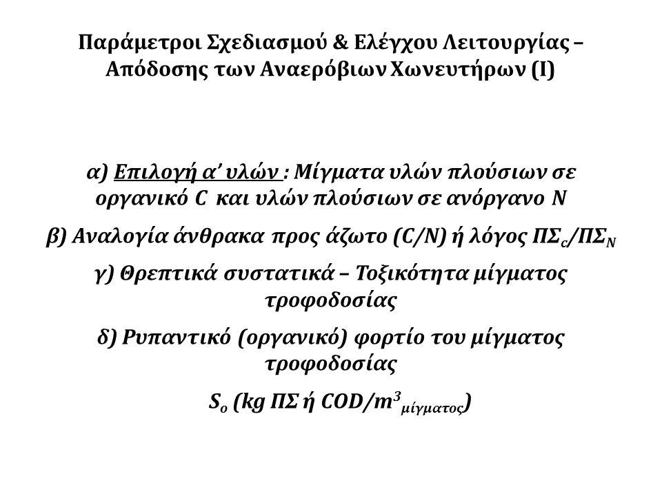Παράμετροι Σχεδιασμού & Ελέγχου Λειτουργίας – Απόδοσης των Αναερόβιων Χωνευτήρων (Ι) α) Επιλογή α' υλών : Μίγματα υλών πλούσιων σε οργανικό C και υλών πλούσιων σε ανόργανο Ν β) Αναλογία άνθρακα προς άζωτο (C/N) ή λόγος ΠΣ c /ΠΣ Ν γ) Θρεπτικά συστατικά – Τοξικότητα μίγματος τροφοδοσίας δ) Ρυπαντικό (οργανικό) φορτίο του μίγματος τροφοδοσίας S o (kg ΠΣ ή COD/m 3 μίγματος )