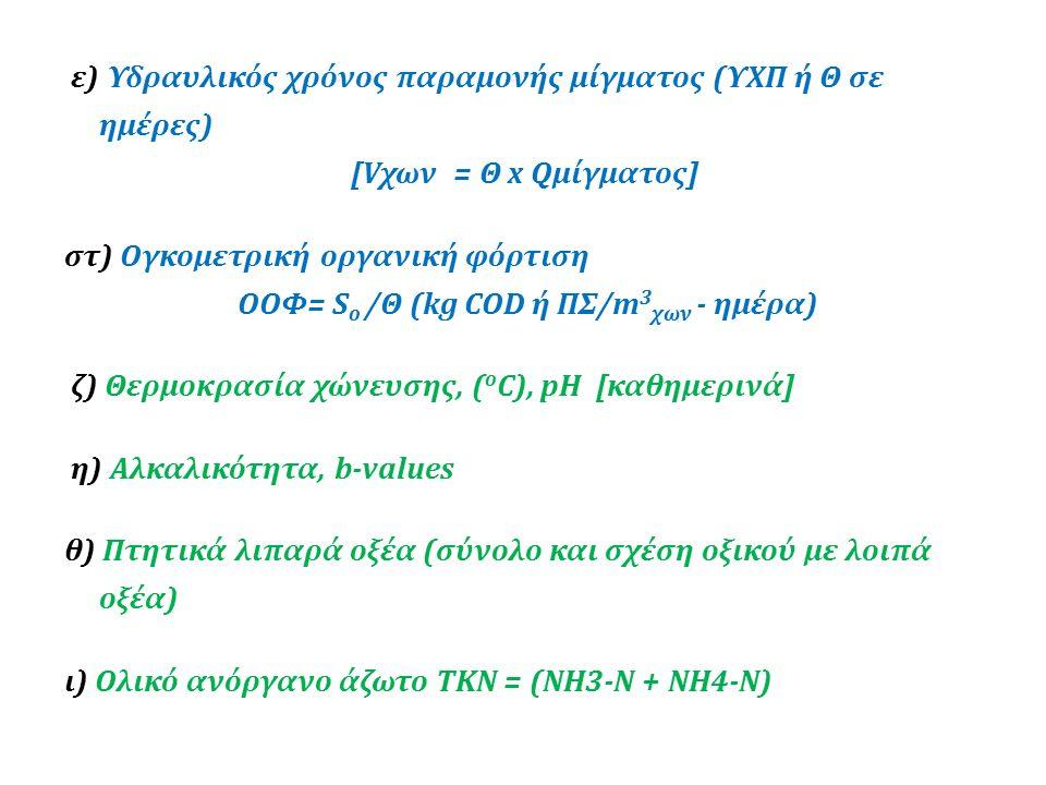 ε) Υδραυλικός χρόνος παραμονής μίγματος (ΥΧΠ ή Θ σε ημέρες) [Vχων = Θ x Qμίγματος] στ) Ογκομετρική οργανική φόρτιση ΟΟΦ= S o /Θ (kg COD ή ΠΣ/m 3 χων - ημέρα) ζ) Θερμοκρασία χώνευσης, ( ο C), pH [καθημερινά] η) Αλκαλικότητα, b-values θ) Πτητικά λιπαρά οξέα (σύνολο και σχέση οξικού με λοιπά οξέα) ι) Ολικό ανόργανο άζωτο ΤΚΝ = (NΗ3-Ν + ΝΗ4-Ν)
