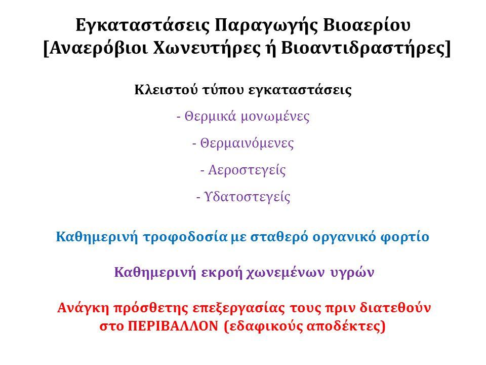 Κλειστού τύπου εγκαταστάσεις - Θερμικά μονωμένες - Θερμαινόμενες - Αεροστεγείς - Υδατοστεγείς Εγκαταστάσεις Παραγωγής Βιοαερίου [Αναερόβιοι Χωνευτήρες ή Βιοαντιδραστήρες] Καθημερινή τροφοδοσία με σταθερό οργανικό φορτίο Καθημερινή εκροή χωνεμένων υγρών Ανάγκη πρόσθετης επεξεργασίας τους πριν διατεθούν στο ΠΕΡΙΒΑΛΛΟΝ (εδαφικούς αποδέκτες)