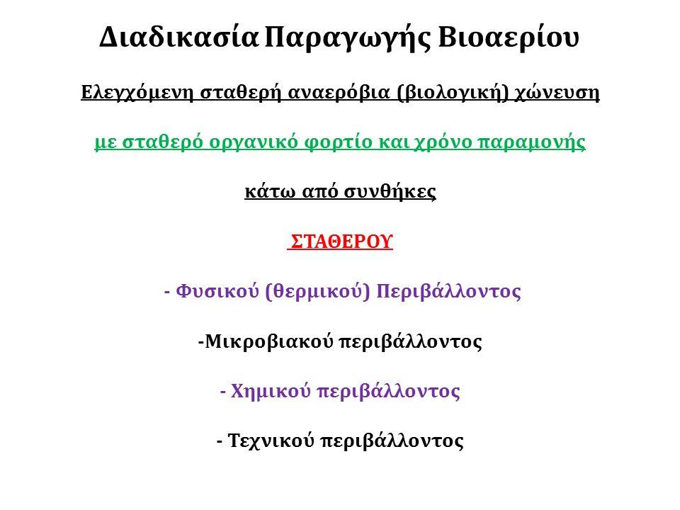 Ελεγχόμενη σταθερή αναερόβια (βιολογική) χώνευση με σταθερό οργανικό φορτίο και χρόνο παραμονής κάτω από συνθήκες ΣΤΑΘΕΡΟΥ - Φυσικού (θερμικού) Περιβάλλοντος -Μικροβιακού περιβάλλοντος - Χημικού περιβάλλοντος - Τεχνικού περιβάλλοντος Διαδικασία Παραγωγής Βιοαερίου