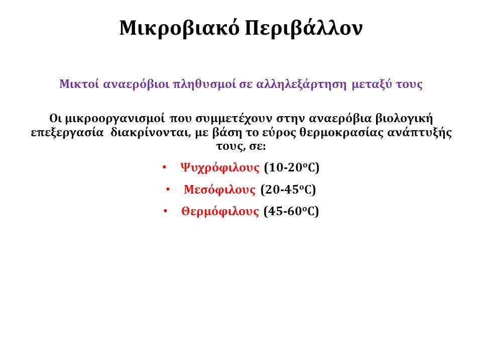 Μικροβιακό Περιβάλλον Μικτοί αναερόβιοι πληθυσμοί σε αλληλεξάρτηση μεταξύ τους Οι μικροοργανισμοί που συμμετέχουν στην αναερόβια βιολογική επεξεργασία διακρίνονται, με βάση το εύρος θερμοκρασίας ανάπτυξής τους, σε: Ψυχρόφιλους (10-20 ο C) Μεσόφιλους (20-45 o C) Θερμόφιλους (45-60 ο C)