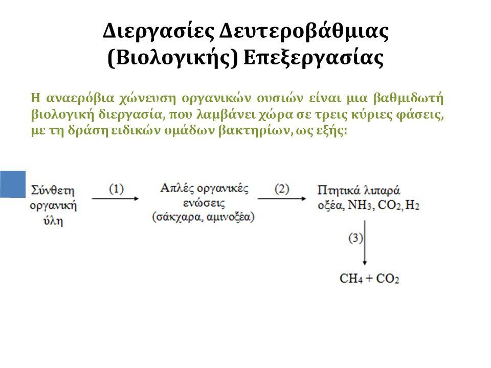 Διεργασίες Δευτεροβάθμιας (Βιολογικής) Επεξεργασίας Η αναερόβια χώνευση οργανικών ουσιών είναι μια βαθμιδωτή βιολογική διεργασία, που λαμβάνει χώρα σε τρεις κύριες φάσεις, με τη δράση ειδικών ομάδων βακτηρίων, ως εξής: