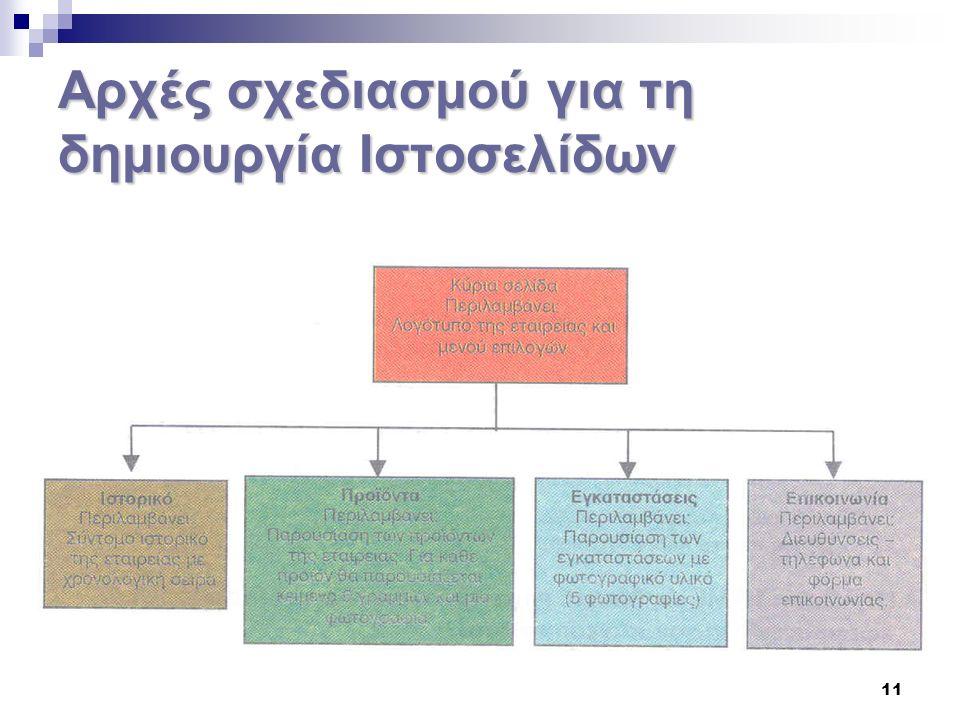 11 Αρχές σχεδιασμού για τη δημιουργία Ιστοσελίδων