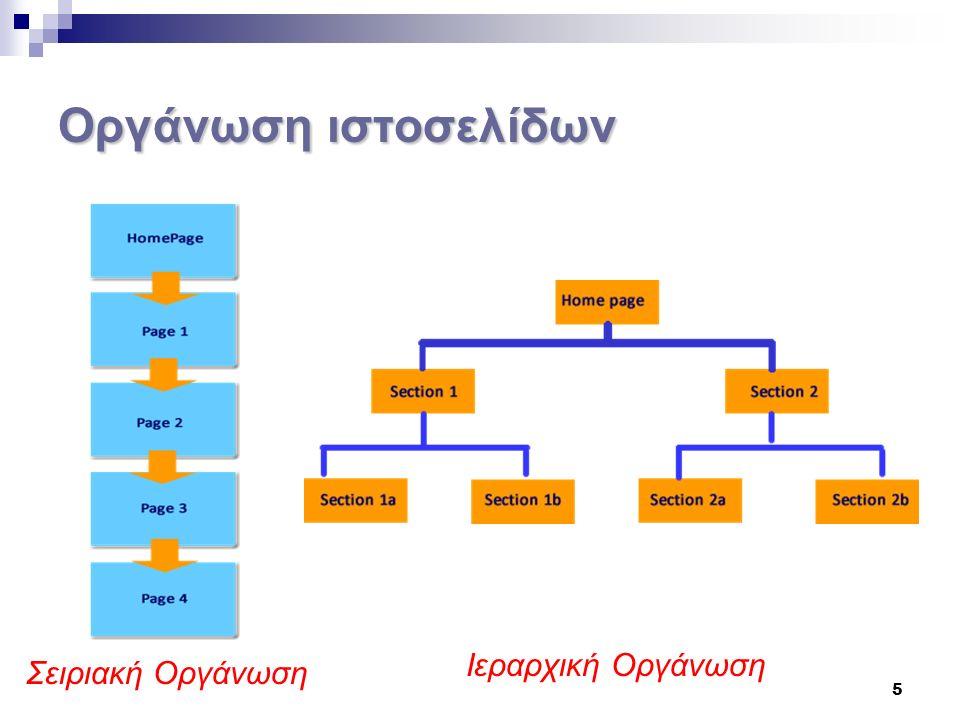 5 Οργάνωσηιστοσελίδων Οργάνωση ιστοσελίδων Σειριακή Οργάνωση Ιεραρχική Οργάνωση