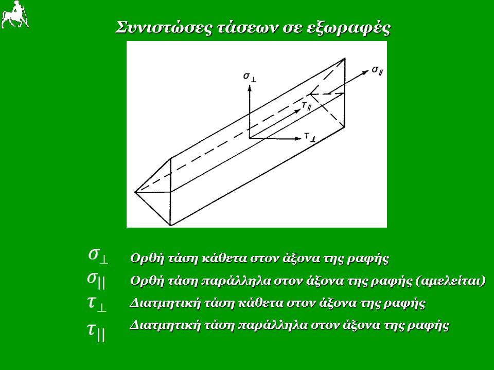 Συνιστώσες τάσεων σε εξωραφές Ορθή τάση κάθετα στον άξονα της ραφής Ορθή τάση παράλληλα στον άξονα της ραφής (αμελείται) Διατμητική τάση κάθετα στον άξονα της ραφής Διατμητική τάση παράλληλα στον άξονα της ραφής