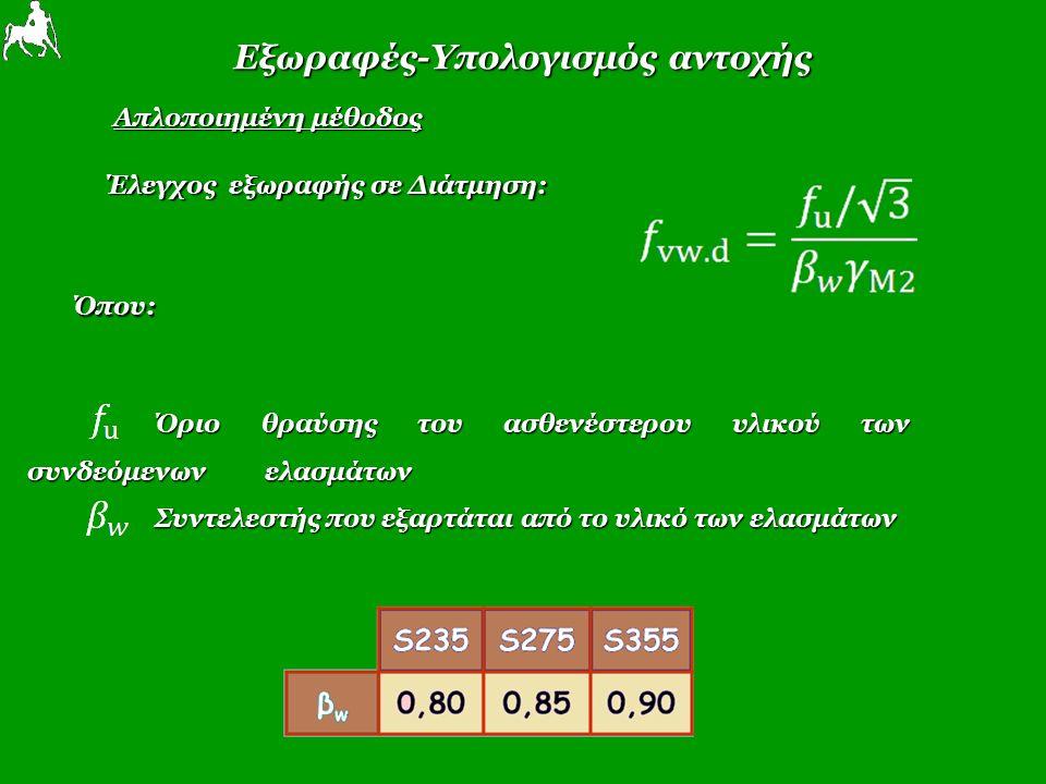 Εξωραφές-Υπολογισμός αντοχής Έλεγχος εξωραφής σε Διάτμηση: Όριο θραύσης του ασθενέστερου υλικού των συνδεόμενων ελασμάτων Όριο θραύσης του ασθενέστερου υλικού των συνδεόμενων ελασμάτων Συντελεστής που εξαρτάται από το υλικό των ελασμάτων Συντελεστής που εξαρτάται από το υλικό των ελασμάτων Όπου: Απλοποιημένη μέθοδος