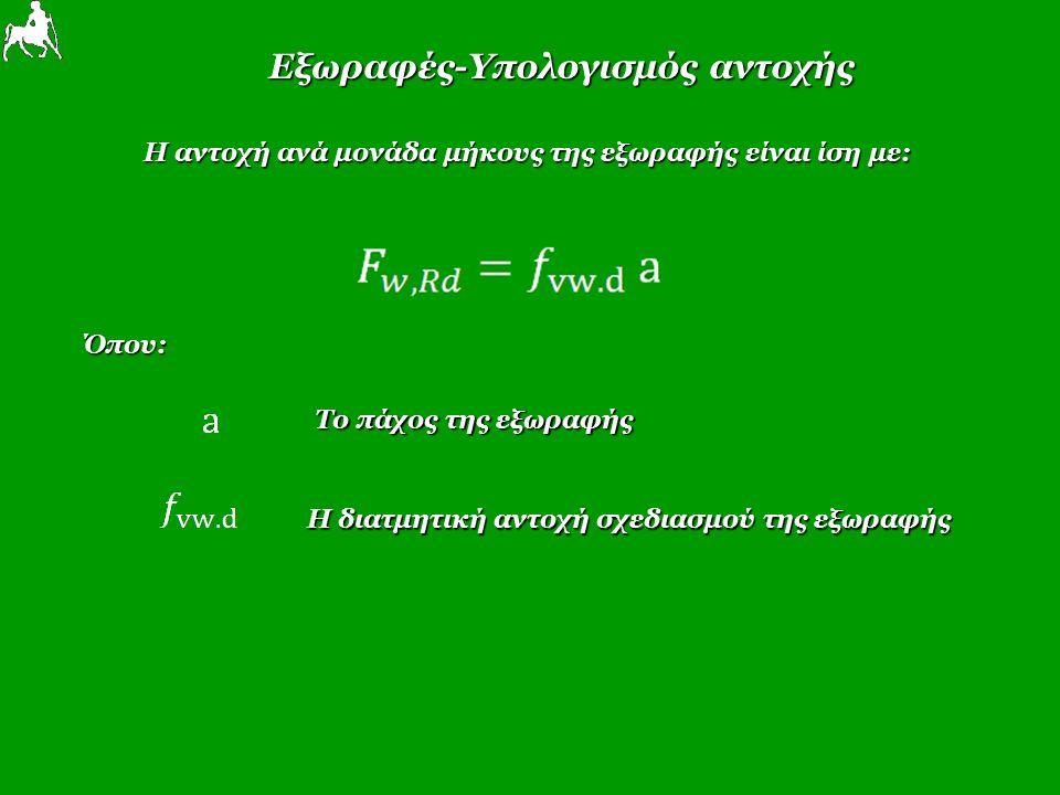 Εξωραφές-Υπολογισμός αντοχής Η αντοχή ανά μονάδα μήκους της εξωραφής είναι ίση με: Όπου: Το πάχος της εξωραφής Η διατμητική αντοχή σχεδιασμού της εξωραφής