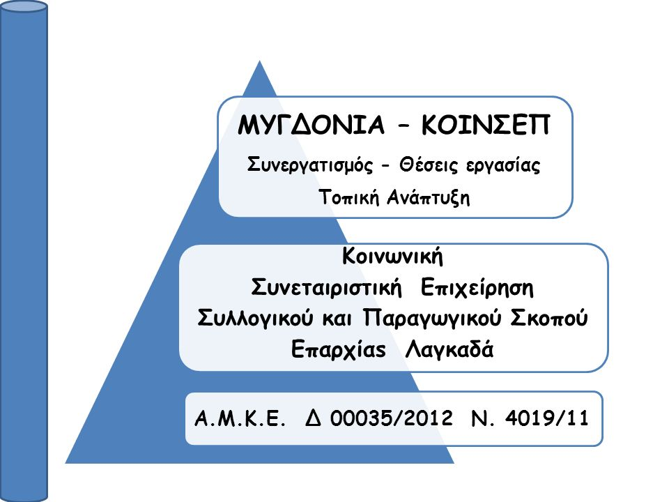 ΜΥΓΔΟΝΙΑ – ΚΟΙΝΣΕΠ Συνεργατισμός - Θέσεις εργασίας Τοπική Ανάπτυξη Κοινωνική Συνεταιριστική Επιχείρηση Συλλογικού και Παραγωγικού Σκοπού Επαρχίαs Λαγκαδά Α.Μ.K.E.