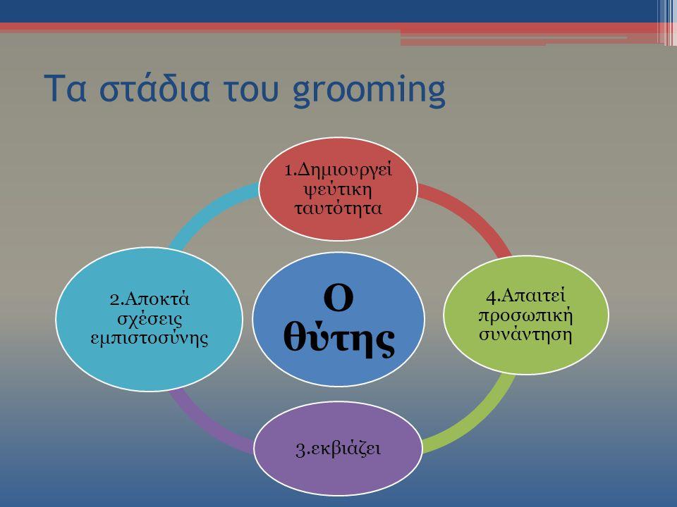 Τα στάδια του grooming Ο θύτης 1.Δημιουργεί ψεύτικη ταυτότητα 4.Απαιτεί προσωπική συνάντηση 3.εκβιάζει 2.Αποκτά σχέσεις εμπιστοσύνης