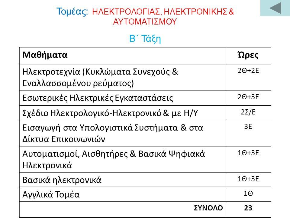 Τομέας: ΗΛΕΚΤΡΟΛΟΓΙΑΣ, ΗΛΕΚΤΡΟΝΙΚΗΣ & ΑΥΤΟΜΑΤΙΣΜΟΥ Β΄ Τάξη ΜαθήματαΏρες Ηλεκτροτεχνία (Κυκλώματα Συνεχούς & Εναλλασσομένου ρεύματος) 2Θ+2Ε Εσωτερικές