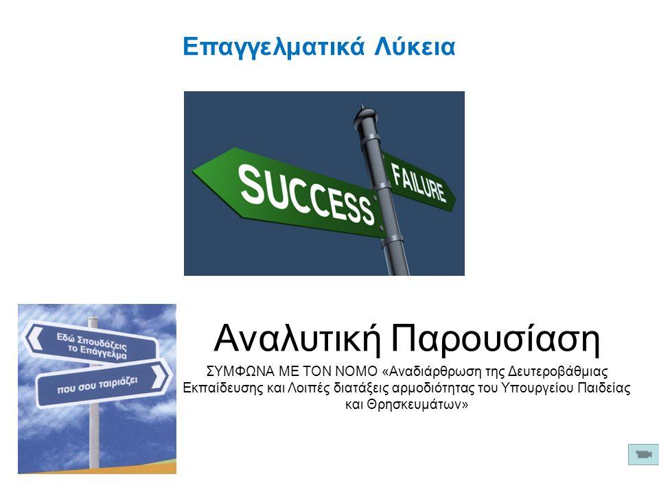 Πρόσβαση στα Α.Τ.Ε.Ι.από ΕΠΑ.Λ. μόνο σε Α.Τ.Ε.Ι.
