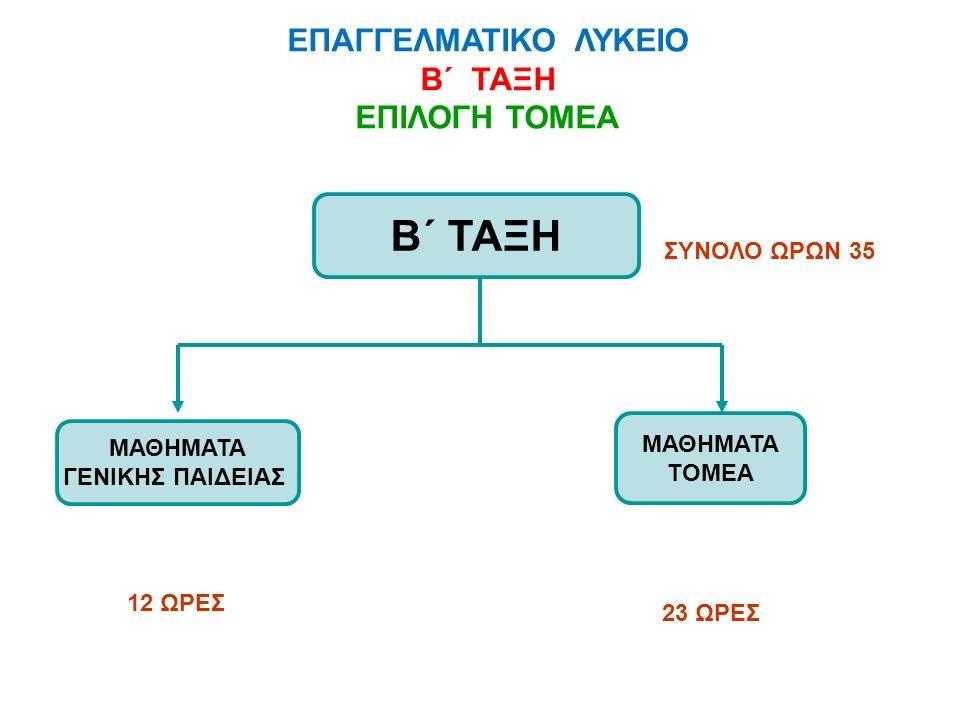 Τομέας: ΥΓΕΙΑΣ - ΠΡΟΝΟΙΑΣ - ΕΥΕΞΙΑΣ Β΄ Τάξη ΜαθήματαΏρες Ανατομία - Φυσιολογία 3Θ Πρώτες Βοήθειες 2Ε Υγιεινή 2Θ Διαπροσωπικές Σχέσεις 2Θ Εργασιακό Περιβάλλον Τομέα 2Ε Ειδικό Μάθημα Α 5(Θ+Ε) Ειδικό Μάθημα Β 5(Θ+Ε) Αγγλικά Τομέα 2Θ ΣΥΝΟΛΟ23