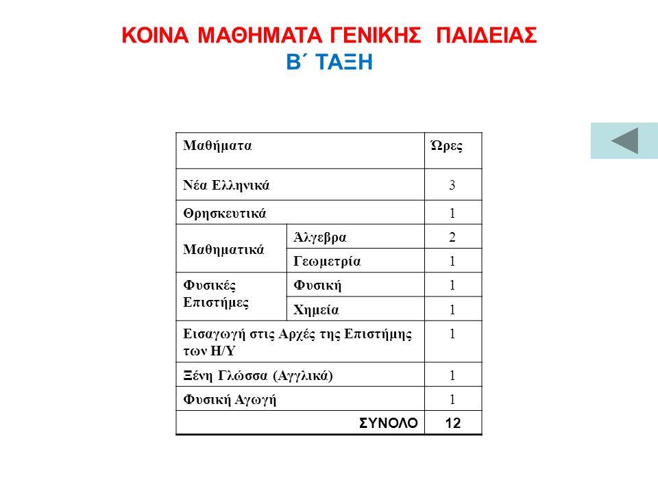 ΚΟΙΝΑ ΜΑΘΗΜΑΤΑ ΓΕΝΙΚΗΣ ΠΑΙΔΕΙΑΣ Β΄ ΤΑΞΗ ΜαθήματαΏρες Νέα Ελληνικά3 Θρησκευτικά1 Μαθηματικά Άλγεβρα2 Γεωμετρία1 Φυσικές Επιστήμες Φυσική1 Χημεία1 Εισαγωγή στις Αρχές της Επιστήμης των Η/Υ 1 Ξένη Γλώσσα (Αγγλικά)1 Φυσική Αγωγή1 ΣΥΝΟΛΟ12