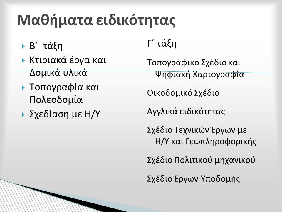  Β΄ τάξη  Κτιριακά έργα και Δομικά υλικά  Τοπογραφία και Πολεοδομία  Σχεδίαση με Η/Υ Γ΄ τάξη Τοπογραφικό Σχέδιο και Ψηφιακή Χαρτογραφία Οικοδομικό Σχέδιο Αγγλικά ειδικότητας Σχέδιο Τεχνικών Έργων με Η/Υ και Γεωπληροφορικής Σχέδιο Πολιτικού μηχανικού Σχέδιο Έργων Υποδομής Μαθήματα ειδικότητας