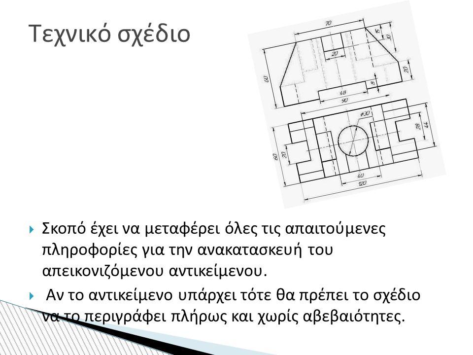  Σκοπό έχει να μεταφέρει όλες τις απαιτούμενες πληροφορίες για την ανακατασκευή του απεικονιζόμενου αντικείμενου.