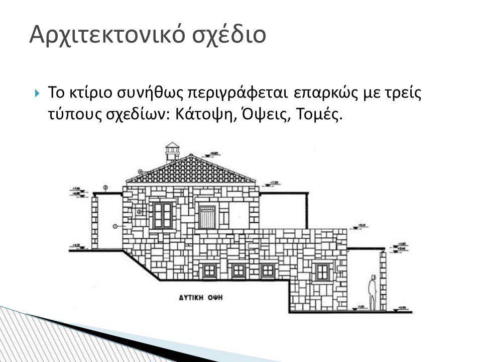  Το κτίριο συνήθως περιγράφεται επαρκώς με τρείς τύπους σχεδίων: Κάτοψη, Όψεις, Τομές.