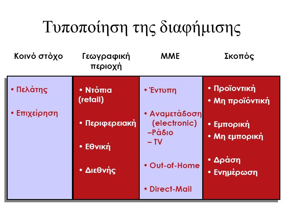Τυποποίηση της διαφήμισης Κοινό στόχοΓεωγραφική περιοχή ΜΜΕΣκοπός Πελάτης Επιχείρηση Ντόπια (retail) Περιφερειακή Εθνική Διεθνής Έντυπη Αναμετάδοση (electronic) –Ράδιο – TV Out-of-Home Direct-Mail Προϊοντική Μη προϊόντική Εμπορική Μη εμπορική Δράση Ενημέρωση