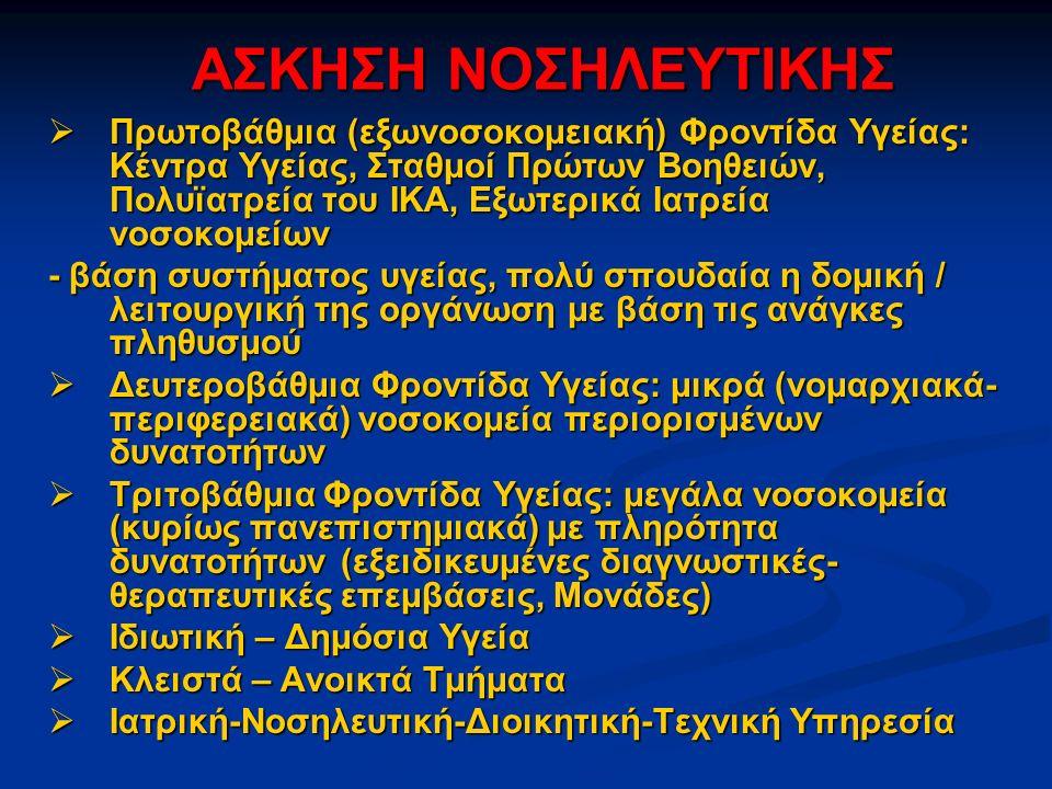 ΑΣΚΗΣΗ ΝΟΣΗΛΕΥΤΙΚΗΣ  Πρωτοβάθμια (εξωνοσοκομειακή) Φροντίδα Υγείας: Κέντρα Υγείας, Σταθμοί Πρώτων Βοηθειών, Πολυϊατρεία του ΙΚΑ, Εξωτερικά Ιατρεία νοσοκομείων - βάση συστήματος υγείας, πολύ σπουδαία η δομική / λειτουργική της οργάνωση με βάση τις ανάγκες πληθυσμού  Δευτεροβάθμια Φροντίδα Υγείας: μικρά (νομαρχιακά- περιφερειακά) νοσοκομεία περιορισμένων δυνατοτήτων  Τριτοβάθμια Φροντίδα Υγείας: μεγάλα νοσοκομεία (κυρίως πανεπιστημιακά) με πληρότητα δυνατοτήτων (εξειδικευμένες διαγνωστικές- θεραπευτικές επεμβάσεις, Μονάδες)  Ιδιωτική – Δημόσια Υγεία  Κλειστά – Ανοικτά Τμήματα  Ιατρική-Νοσηλευτική-Διοικητική-Τεχνική Υπηρεσία