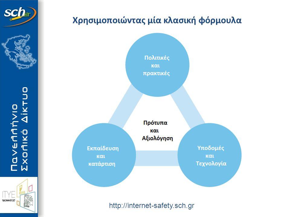 http://internet-safety.sch.gr Χρησιμοποιώντας μία κλασική φόρμουλα