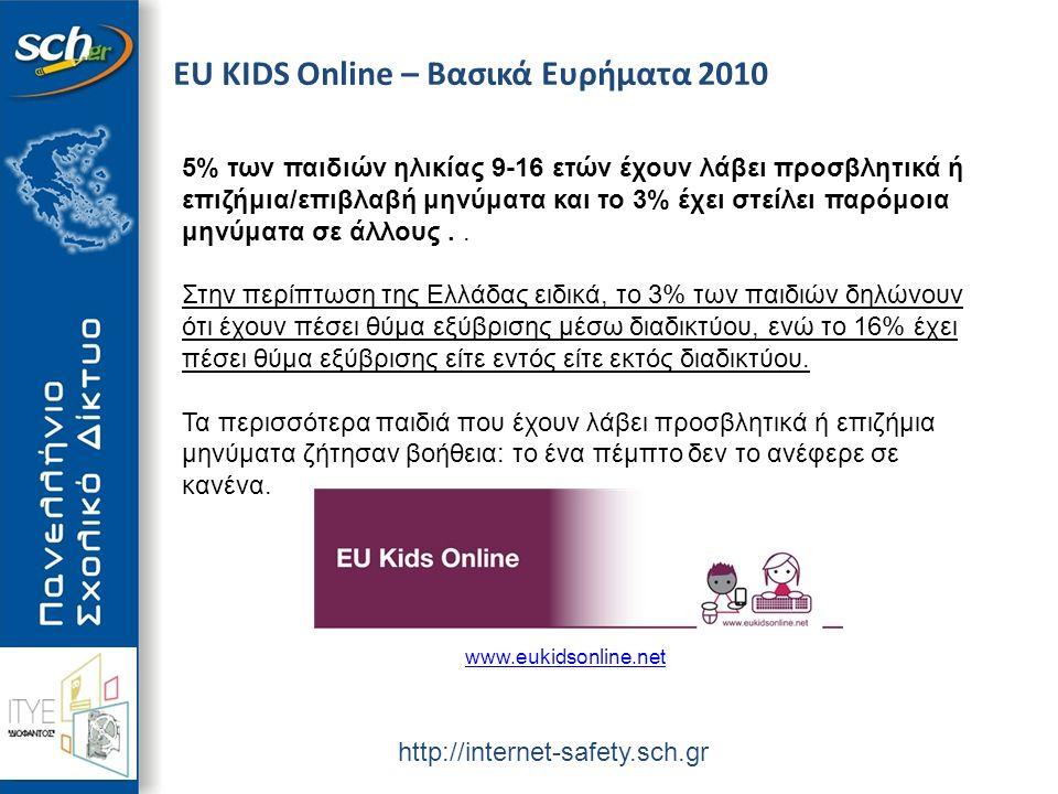 http://internet-safety.sch.gr Πολιτικές Ενσωμάτωση του cyberbullying στη δράση κατά της σχολικής βίας (Παρατηρητήριο για την Πρόληψη της Σχολικής Βίας και του Εκφοβισμού).