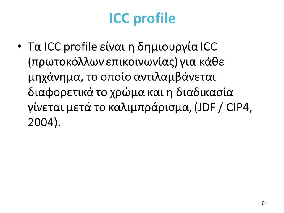 ICC profile Τα ICC profile είναι η δημιουργία ICC (πρωτοκόλλων επικοινωνίας) για κάθε μηχάνημα, το οποίο αντιλαμβάνεται διαφορετικά το χρώμα και η διαδικασία γίνεται μετά το καλιμπράρισμα, (JDF / CIP4, 2004).