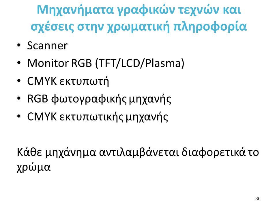Μηχανήματα γραφικών τεχνών και σχέσεις στην χρωματική πληροφορία Scanner Monitor RGB (TFT/LCD/Plasma) CMYK εκτυπωτή RGB φωτογραφικής μηχανής CMYK εκτυπωτικής μηχανής Κάθε μηχάνημα αντιλαμβάνεται διαφορετικά το χρώμα 86
