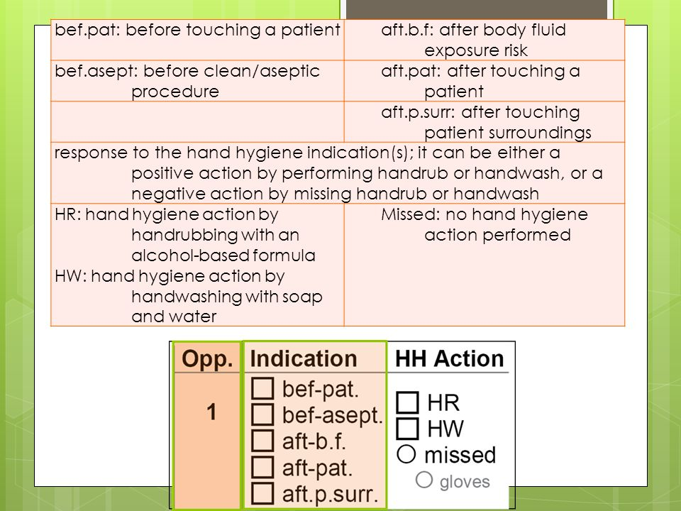 bef.pat: before touching a patientaft.b.f: after body fluid exposure risk bef.asept: before clean/aseptic procedure aft.pat: after touching a patient aft.p.surr: after touching patient surroundings response to the hand hygiene indication(s); it can be either a positive action by performing handrub or handwash, or a negative action by missing handrub or handwash HR: hand hygiene action by handrubbing with an alcohol-based formula HW: hand hygiene action by handwashing with soap and water Missed: no hand hygiene action performed