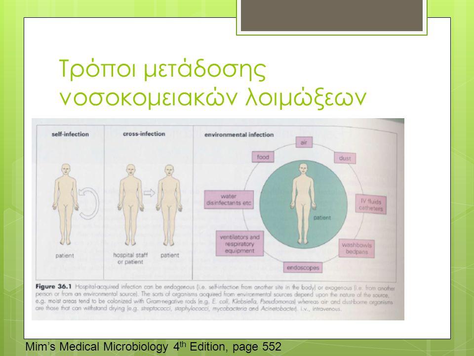 Τρόποι μετάδοσης νοσοκομειακών λοιμώξεων  Εικόνα 36.1 Mim's Medical Microbiology 4 th Edition, page 552