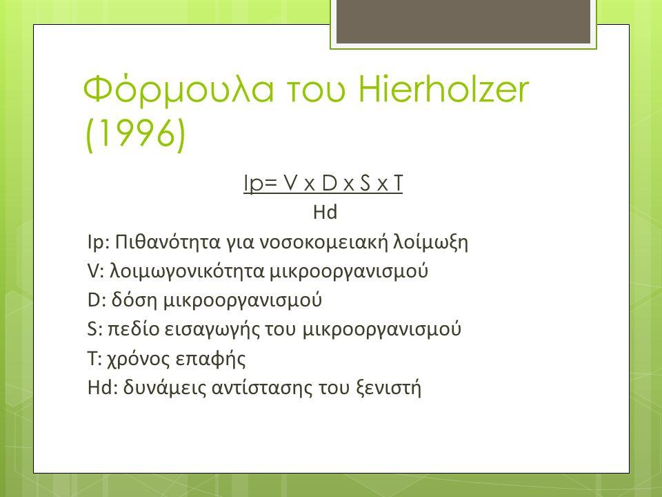 Φόρμουλα του Hierholzer (1996) Ιp= V x D x S x T Hd Ip: Πιθανότητα για νοσοκομειακή λοίμωξη V: λοιμωγονικότητα μικροοργανισμού D: δόση μικροοργανισμού S: πεδίο εισαγωγής του μικροοργανισμού T: χρόνος επαφής Hd: δυνάμεις αντίστασης του ξενιστή