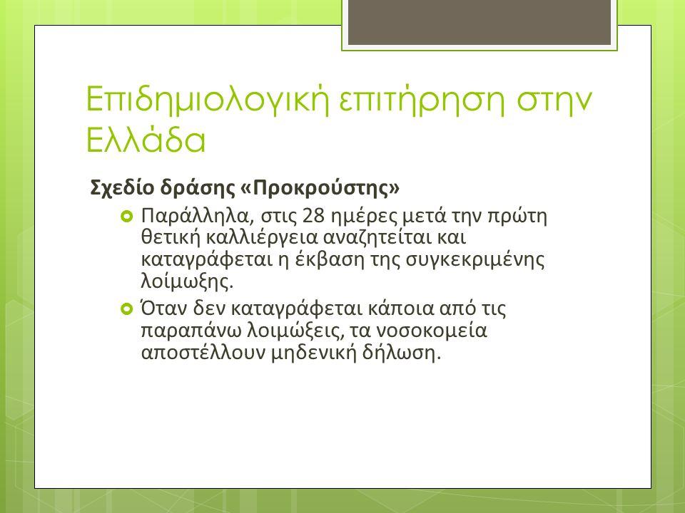 Επιδημιολογική επιτήρηση στην Ελλάδα Σχεδίο δράσης «Προκρούστης»  Παράλληλα, στις 28 ημέρες μετά την πρώτη θετική καλλιέργεια αναζητείται και καταγράφεται η έκβαση της συγκεκριμένης λοίμωξης.