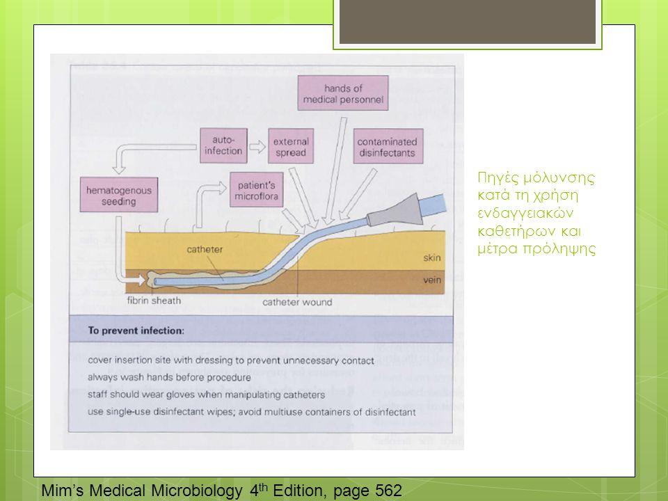Πηγές μόλυνσης κατά τη χρήση ενδαγγειακών καθετήρων και μέτρα πρόληψης Mim's Medical Microbiology 4 th Edition, page 562