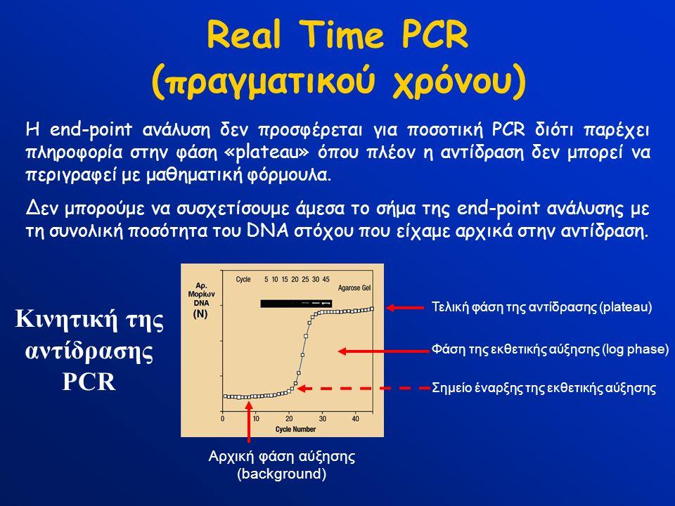 Real Time PCR (πραγματικού χρόνου) Η end-point ανάλυση δεν προσφέρεται για ποσοτική PCR διότι παρέχει πληροφορία στην φάση «plateau» όπου πλέον η αντίδραση δεν μπορεί να περιγραφεί με μαθηματική φόρμουλα.