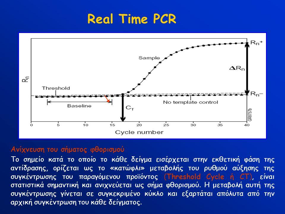 Real Time PCR Ανίχνευση του σήματος φθορισμού Το σημείο κατά το οποίο το κάθε δείγμα εισέρχεται στην εκθετική φάση της αντίδρασης, ορίζεται ως το «κατώφλι» μεταβολής του ρυθμού αύξησης της συγκέντρωσης του παραγόμενου προϊόντος (Threshold Cycle ή CT), είναι στατιστικά σημαντική και ανιχνεύεται ως σήμα φθορισμού.