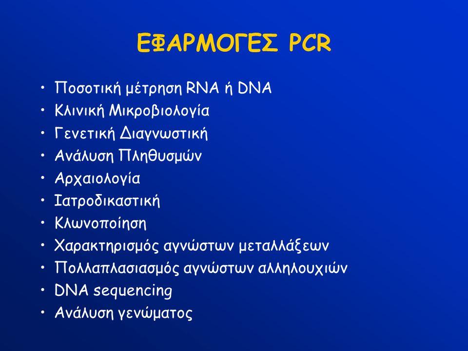 ΕΦΑΡΜΟΓΕΣ PCR Ποσοτική μέτρηση RNA ή DNA Κλινική Μικροβιολογία Γενετική Διαγνωστική Ανάλυση Πληθυσμών Αρχαιολογία Ιατροδικαστική Κλωνοποίηση Χαρακτηρισμός αγνώστων μεταλλάξεων Πολλαπλασιασμός αγνώστων αλληλουχιών DNA sequencing Ανάλυση γενώματος
