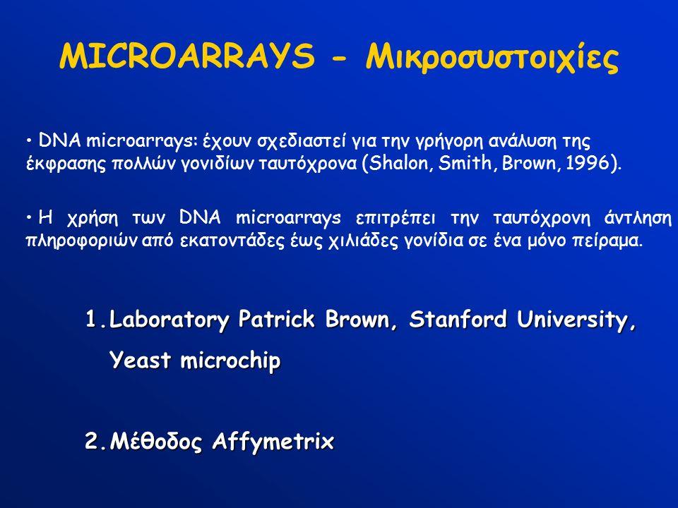 MICROARRAYS - Μικροσυστοιχίες DNA microarrays: έχουν σχεδιαστεί για την γρήγορη ανάλυση της έκφρασης πολλών γονιδίων ταυτόχρονα (Shalon, Smith, Brown,