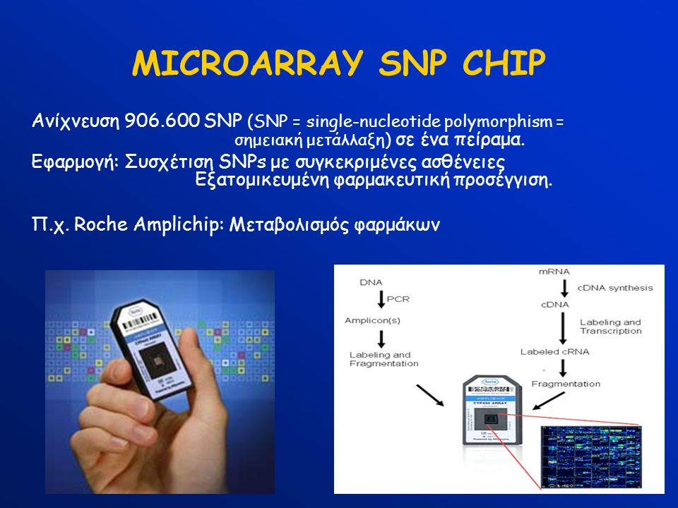 MICROARRAY SNP CHIP Ανίχνευση 906.600 SNP (SNP = single-nucleotide polymorphism = σημειακή μετάλλαξη) σε ένα πείραμα.