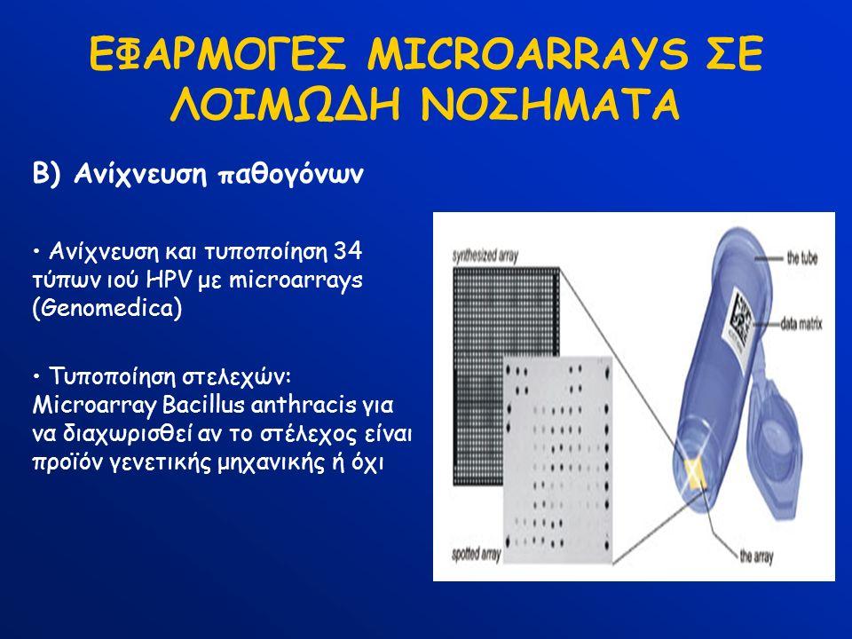 ΕΦΑΡΜΟΓΕΣ MICROARRAYS ΣΕ ΛΟΙΜΩΔΗ ΝΟΣΗΜΑΤΑ Β) Ανίχνευση παθογόνων Ανίχνευση και τυποποίηση 34 τύπων ιού HPV με microarrays (Genomedica) Τυποποίηση στελεχών: Microarray Bacillus anthracis για να διαχωρισθεί αν το στέλεχος είναι προϊόν γενετικής μηχανικής ή όχι