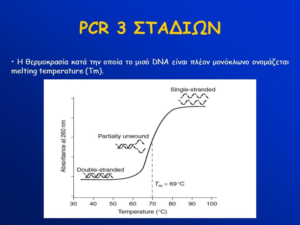PCR 3 ΣΤΑΔΙΩΝ Η θερμοκρασία κατά την οποία το μισό DNA είναι πλέον μονόκλωνο ονομάζεται melting temperature (Tm).