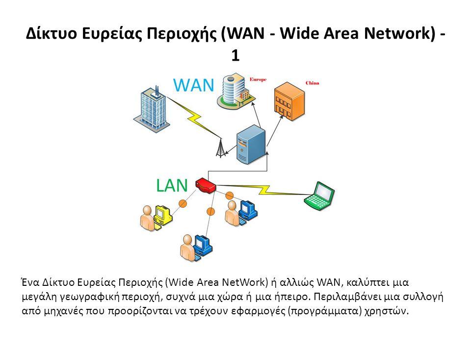 Δίκτυο Ευρείας Περιοχής (WAN - Wide Area Network) - 1 Ένα Δίκτυο Ευρείας Περιοχής (Wide Area NetWork) ή αλλιώς WAN, καλύπτει μια μεγάλη γεωγραφική περιοχή, συχνά μια χώρα ή μια ήπειρο.
