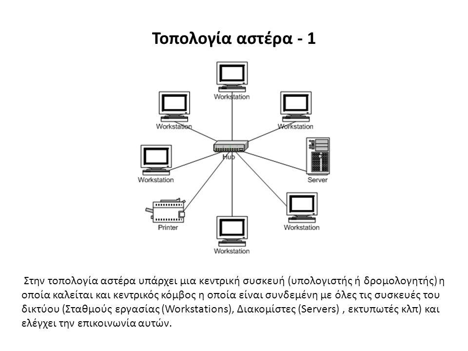 Τοπολογία αστέρα - 1 Στην τοπολογία αστέρα υπάρχει μια κεντρική συσκευή (υπολογιστής ή δρομολογητής) η οποία καλείται και κεντρικός κόμβος η οποία είναι συνδεμένη με όλες τις συσκευές του δικτύου (Σταθμούς εργασίας (Workstations), Διακομίστες (Servers), εκτυπωτές κλπ) και ελέγχει την επικοινωνία αυτών.